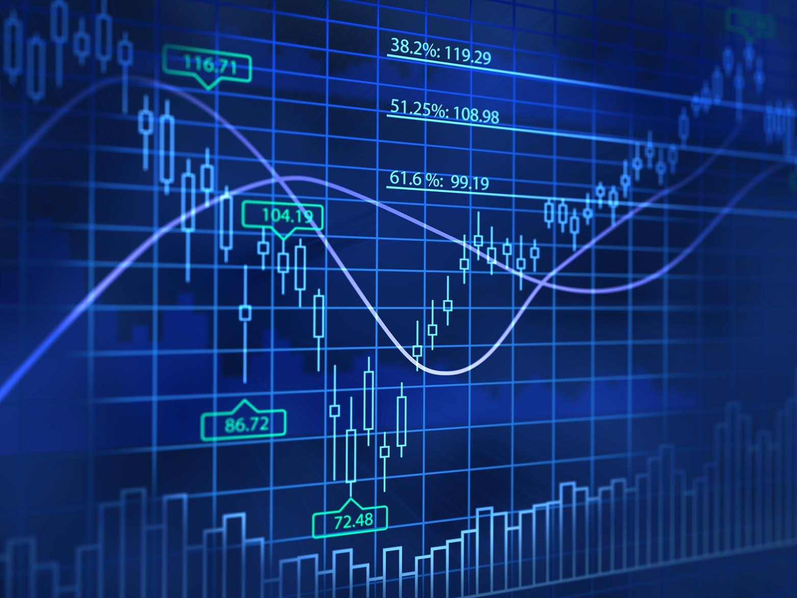 the benefits of technology for the stock market Capital market loans can be equity (stock) or debt attractions of the global capital market borrowers benefit from: 1 advances in information technology.